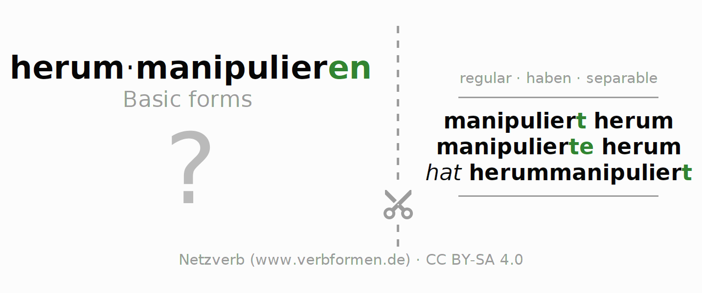 Flash cards for the conjugation of the verb herummanipulieren