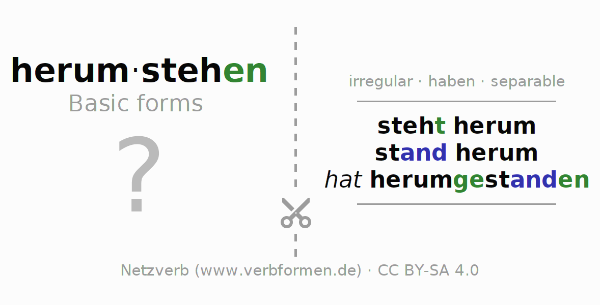 Flash cards for the conjugation of the verb herumstehen (hat)