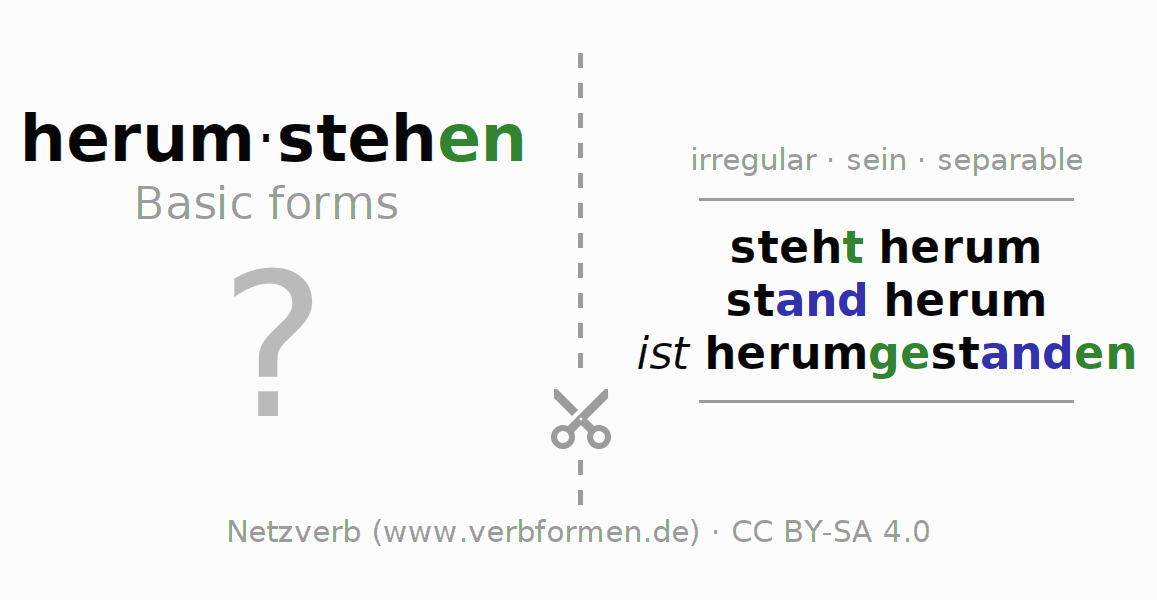 Flash cards for the conjugation of the verb herumstehen (ist)
