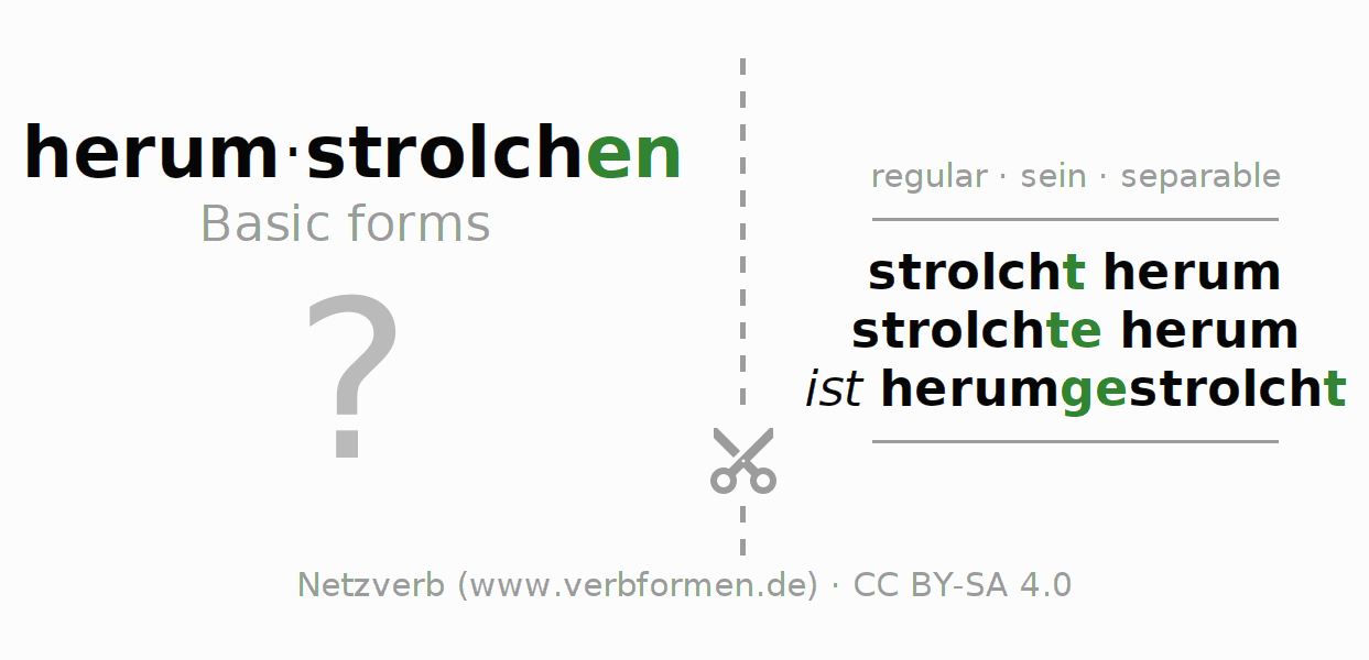 Flash cards for the conjugation of the verb herumstrolchen