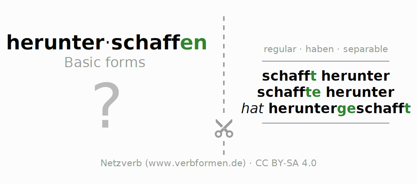 Flash cards for the conjugation of the verb herunterschaffen