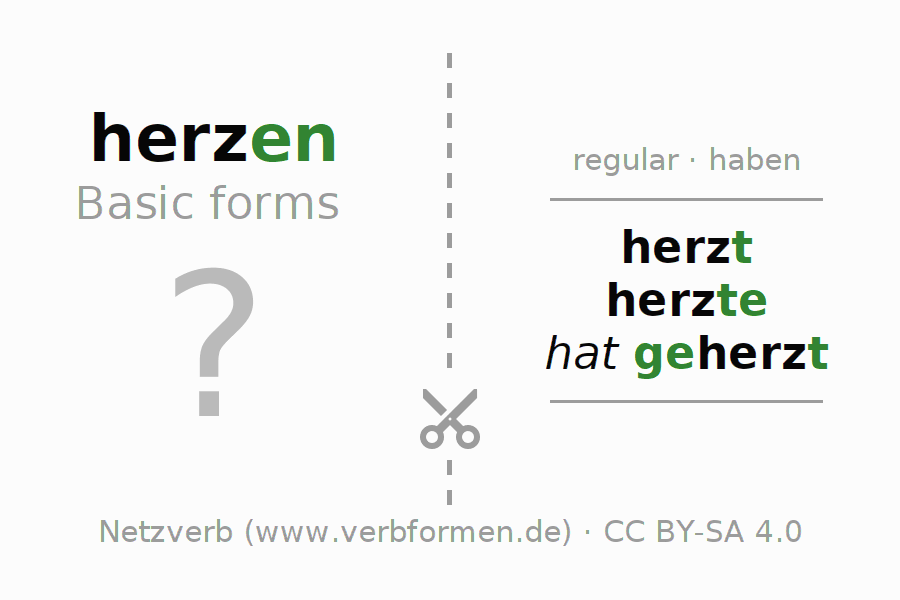 Flash cards for the conjugation of the verb herzen