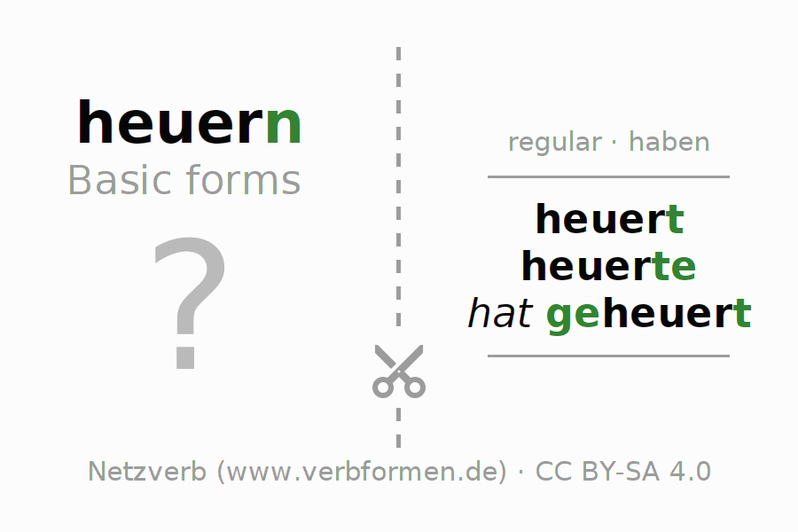 Flash cards for the conjugation of the verb heuern