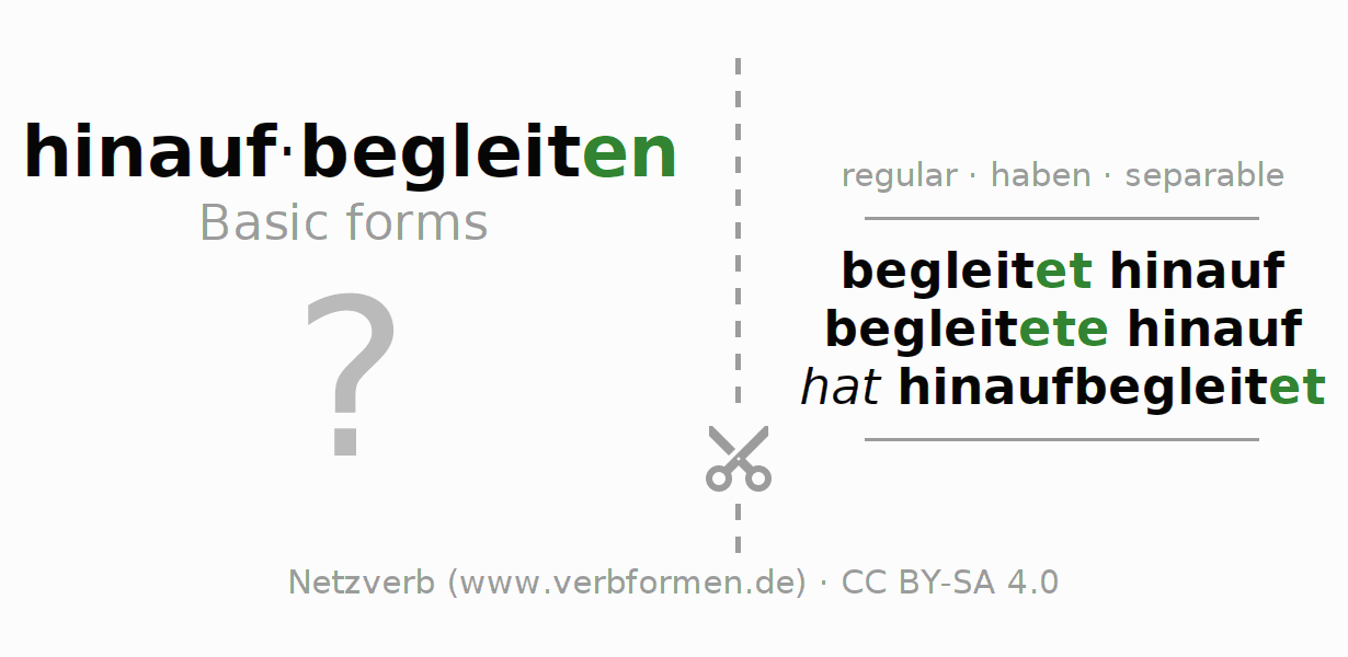Flash cards for the conjugation of the verb hinaufbegleiten