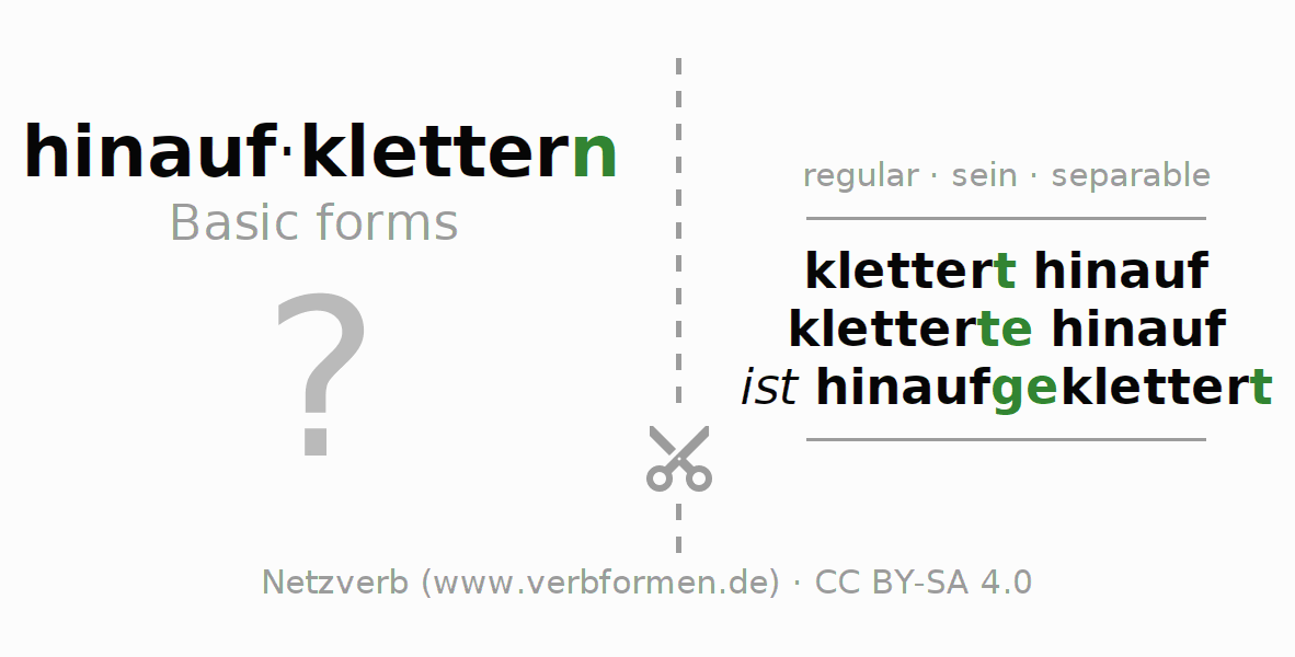 Flash cards for the conjugation of the verb hinaufklettern