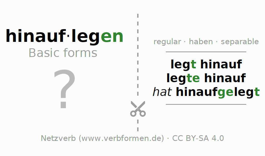 Flash cards for the conjugation of the verb hinauflegen