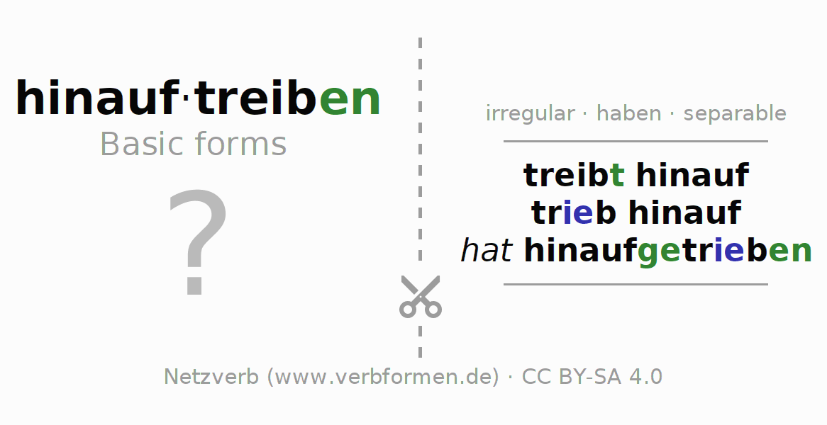 Flash cards for the conjugation of the verb hinauftreiben