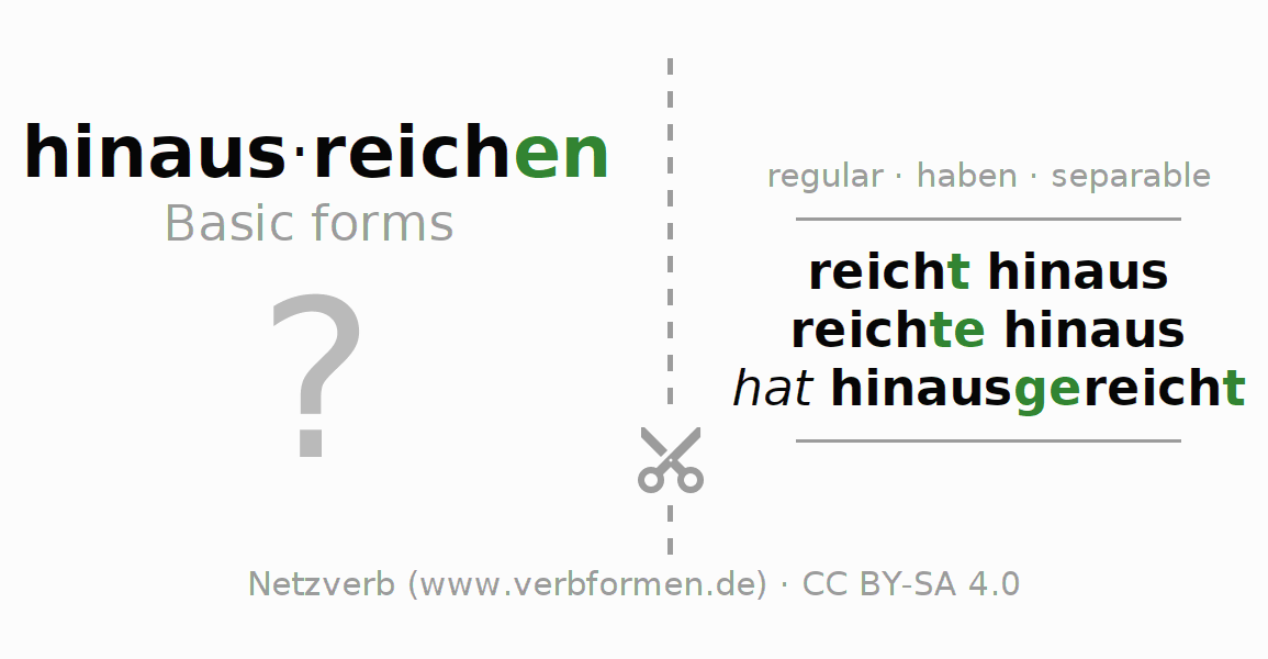 Flash cards for the conjugation of the verb hinausreichen