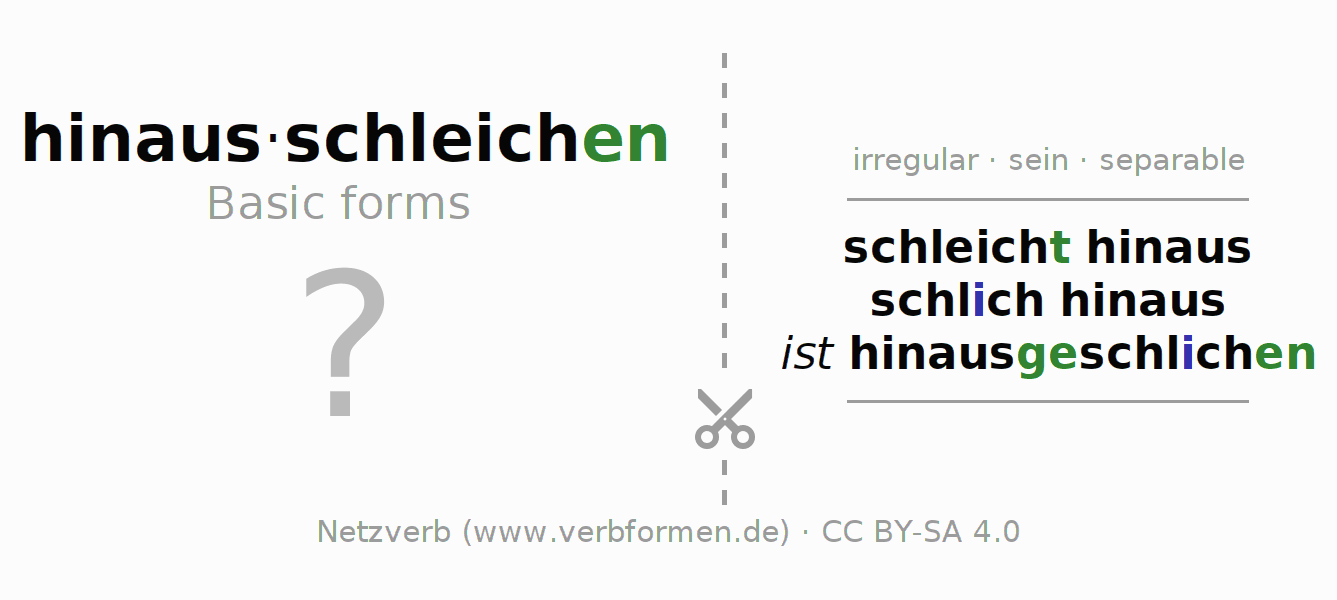 Flash cards for the conjugation of the verb hinausschleichen (ist)