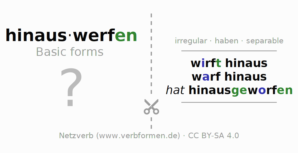 Flash cards for the conjugation of the verb hinauswerfen