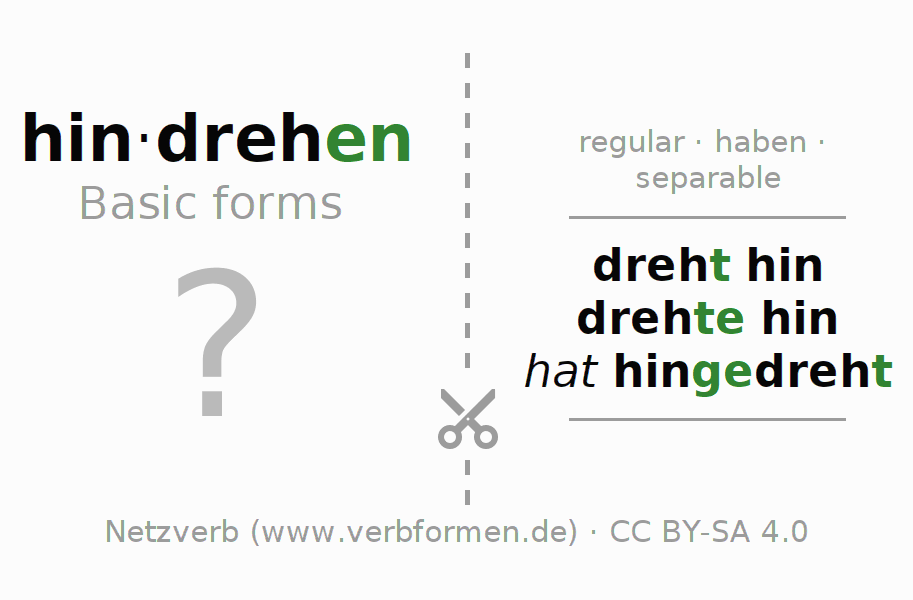 Flash cards for the conjugation of the verb hindrehen