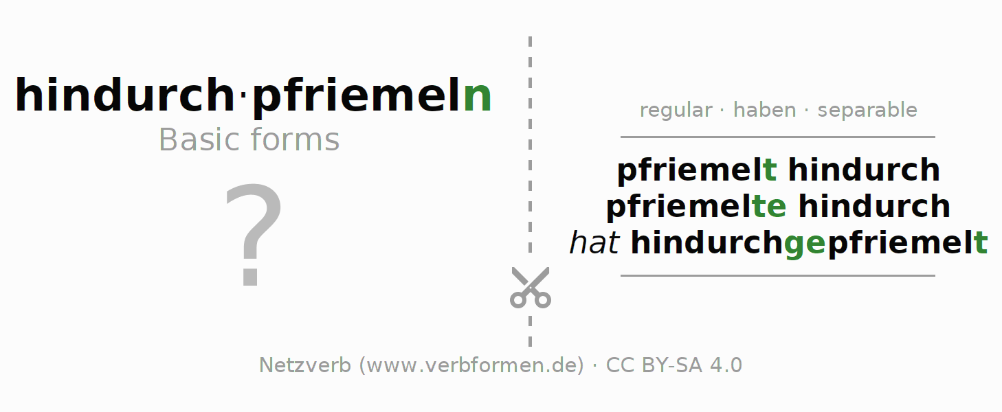Flash cards for the conjugation of the verb hindurchpfriemeln