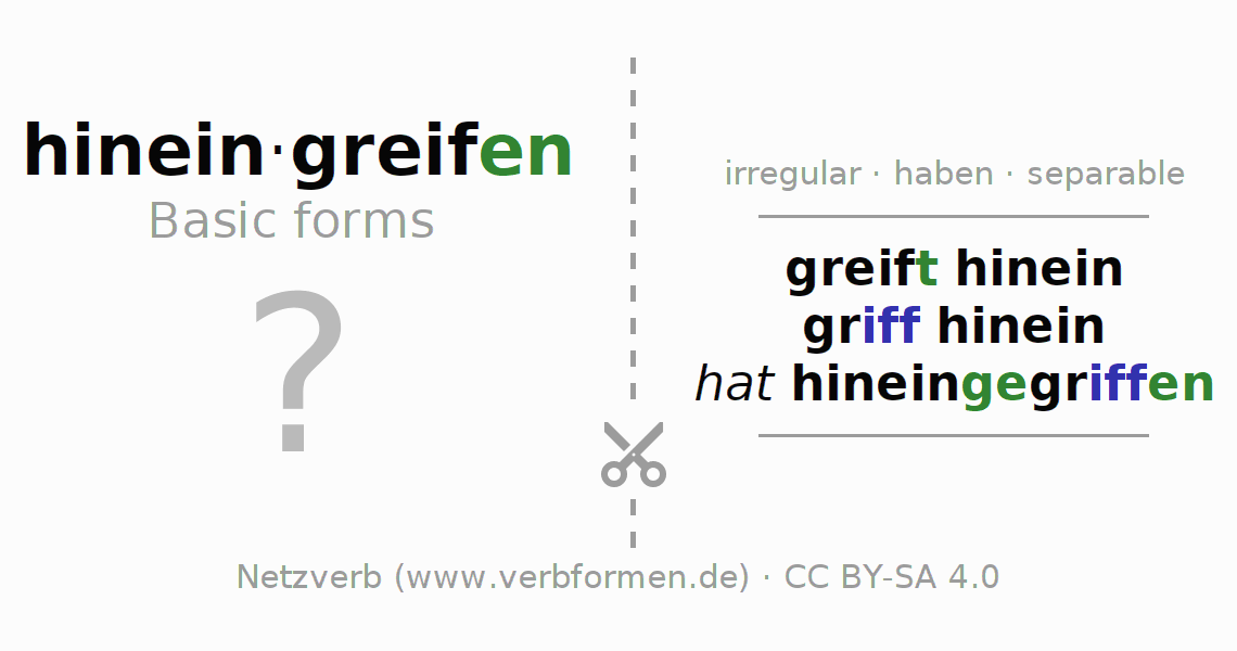 Flash cards for the conjugation of the verb hineingreifen