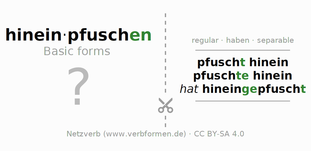 Flash cards for the conjugation of the verb hineinpfuschen