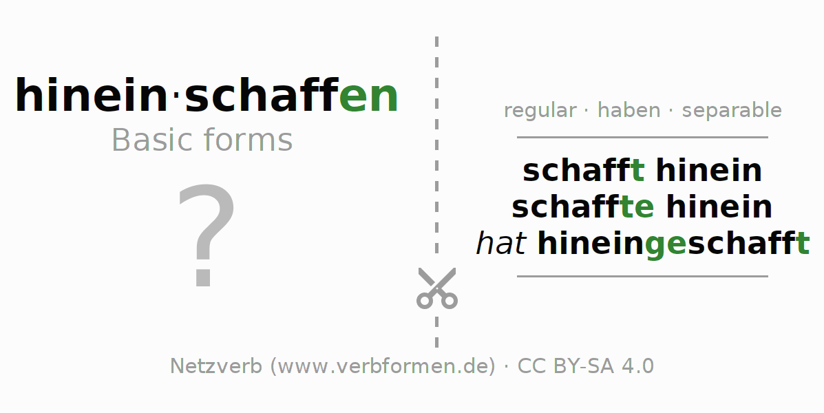 Flash cards for the conjugation of the verb hineinschaffen