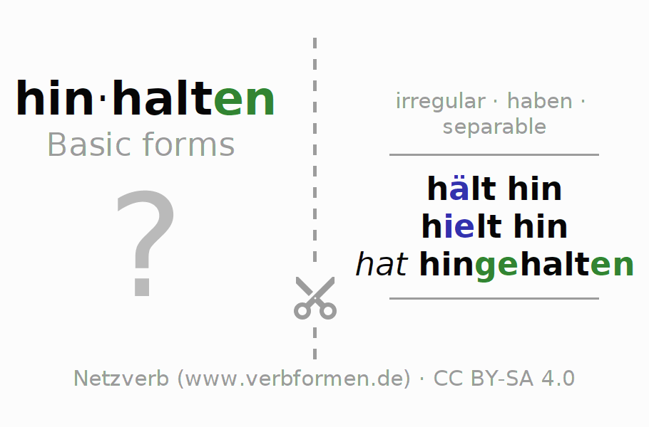 Flash cards for the conjugation of the verb hinhalten