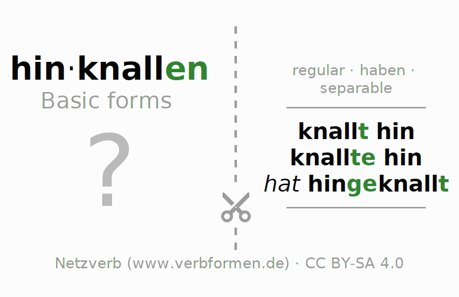 Flash cards for the conjugation of the verb hinknallen (hat)