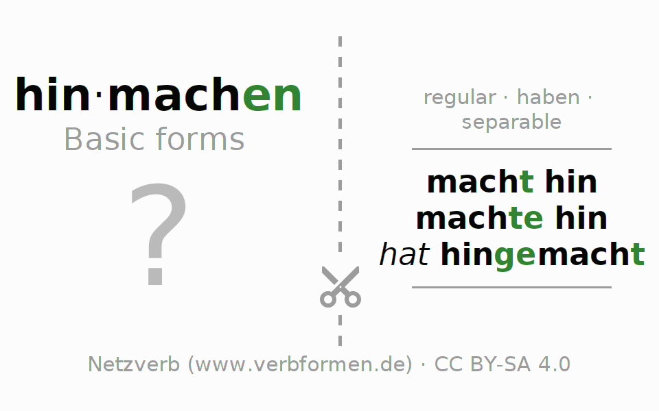 Flash cards for the conjugation of the verb hinmachen (hat)