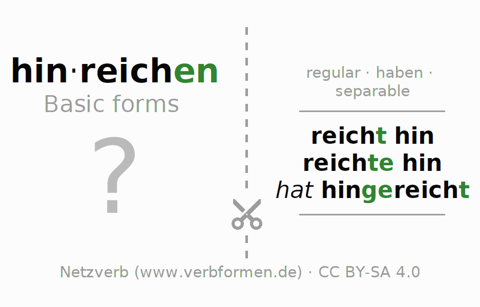 Flash cards for the conjugation of the verb hinreichen