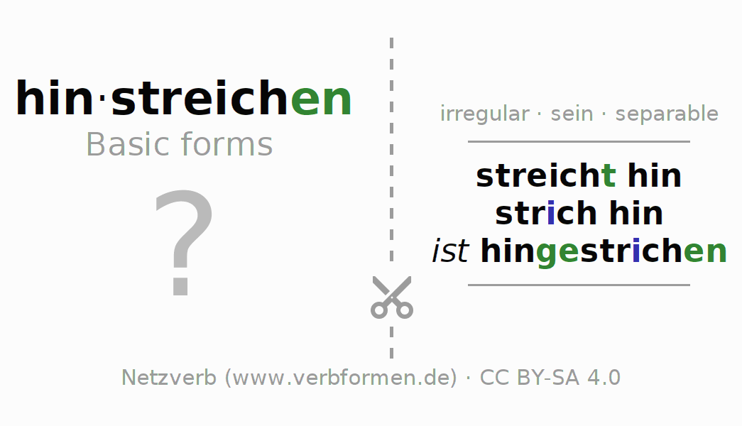 Flash cards for the conjugation of the verb hinstreichen (ist)