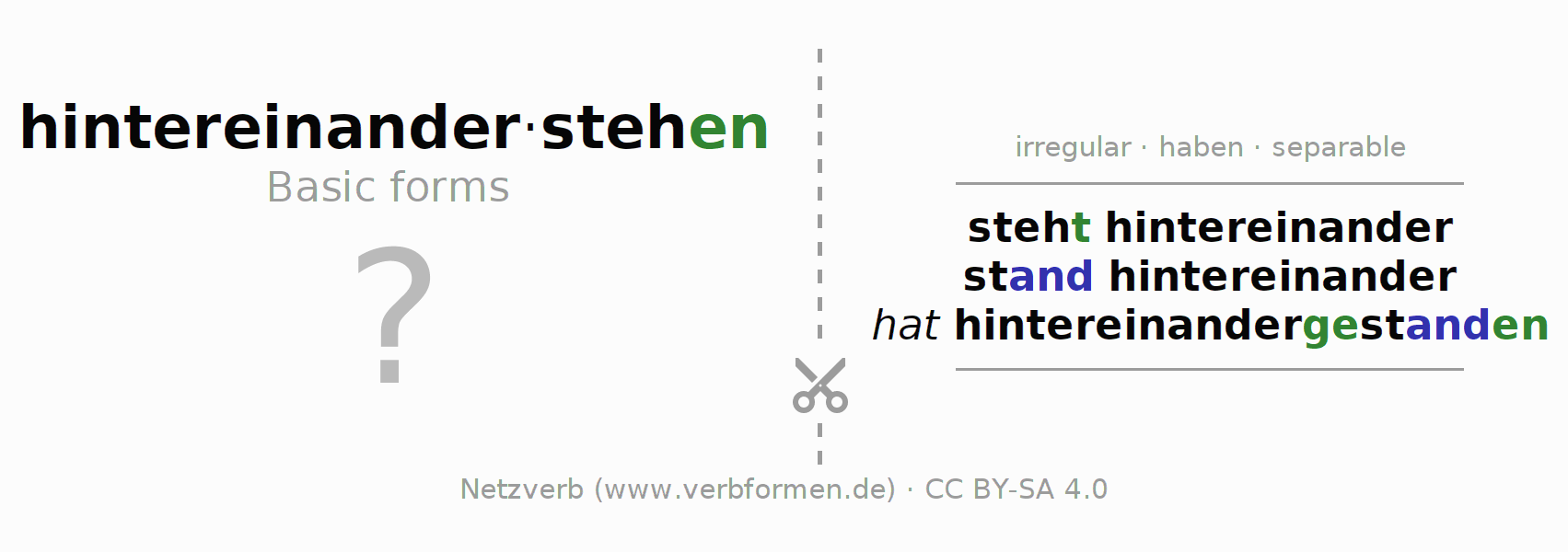 Flash cards for the conjugation of the verb hintereinanderstehen (hat)