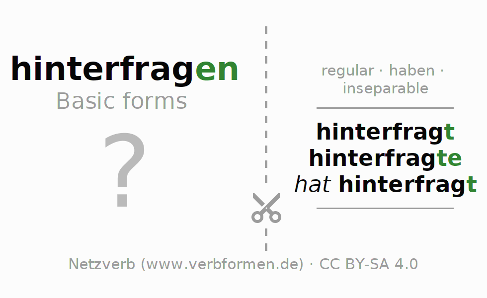 Flash cards for the conjugation of the verb hinterfragen (regelm)