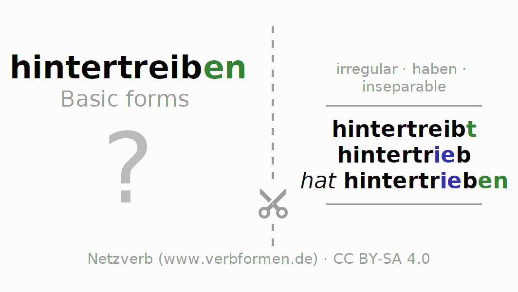 Flash cards for the conjugation of the verb hintertreiben
