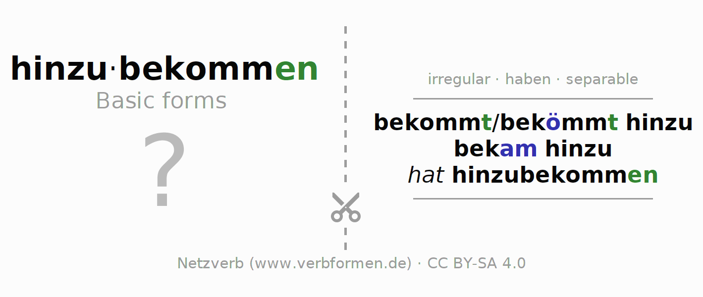 Flash cards for the conjugation of the verb hinzubekommen