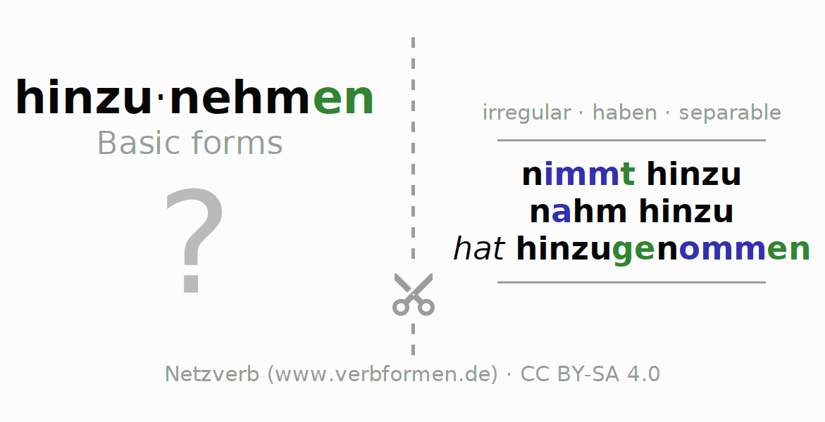 Flash cards for the conjugation of the verb hinzunehmen