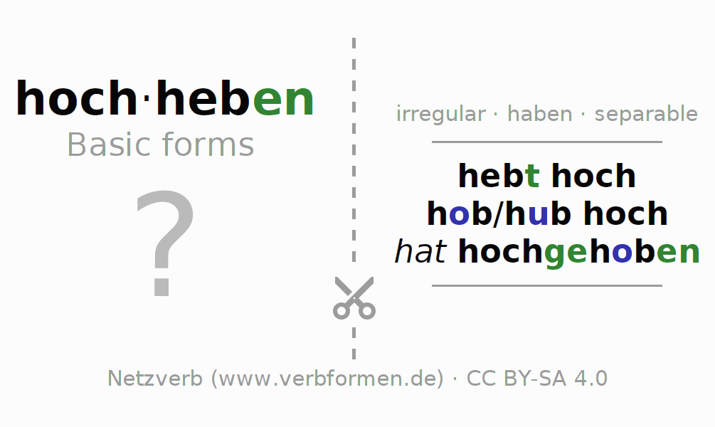 Flash cards for the conjugation of the verb hochheben