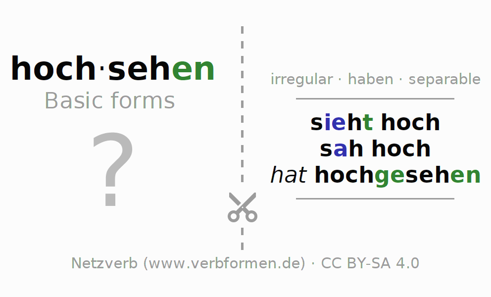 Flash cards for the conjugation of the verb hochsehen