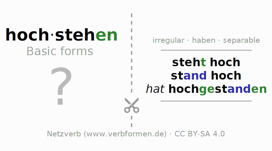Flash cards for the conjugation of the verb hochstehen (hat)