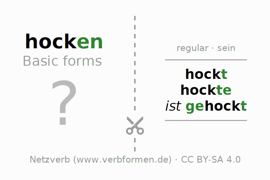 Flash cards for the conjugation of the verb hocken (ist)