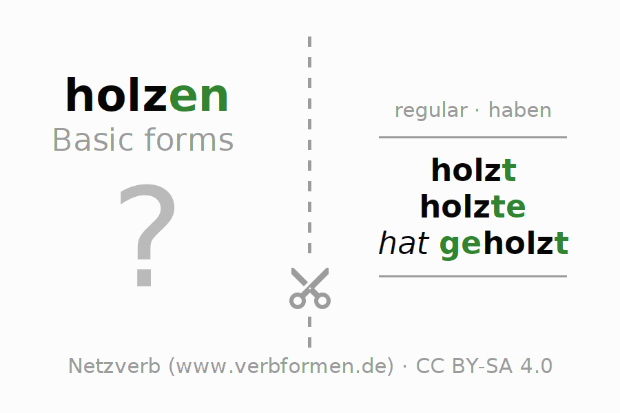 Flash cards for the conjugation of the verb holzen (hat)