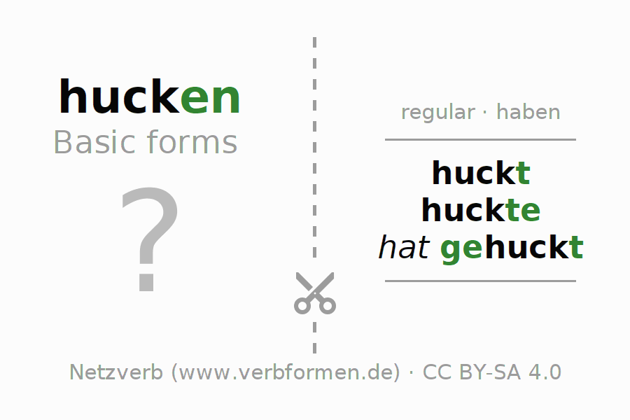 Flash cards for the conjugation of the verb hucken