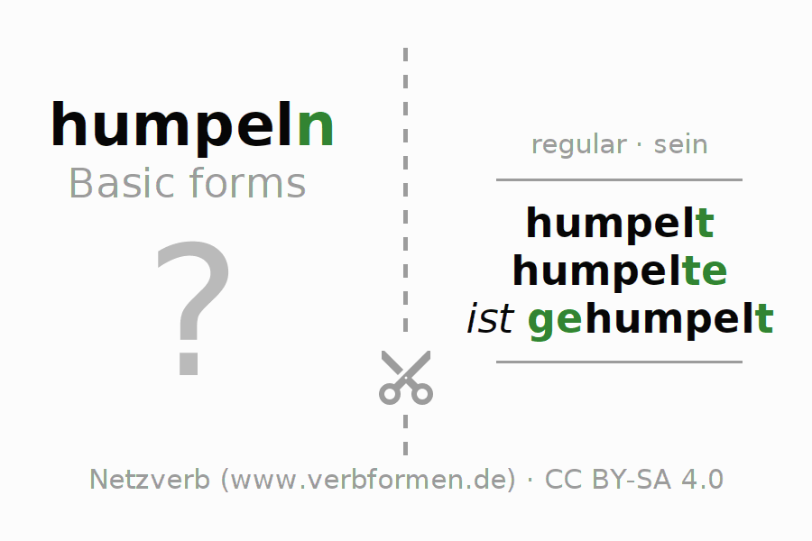 Flash cards for the conjugation of the verb humpeln (ist)