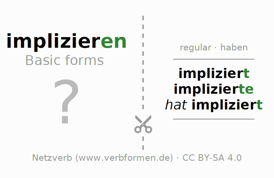 Flash cards for the conjugation of the verb implizieren