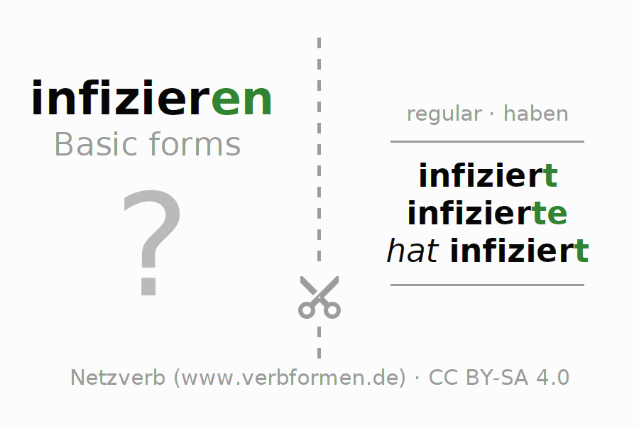 Flash cards for the conjugation of the verb infizieren