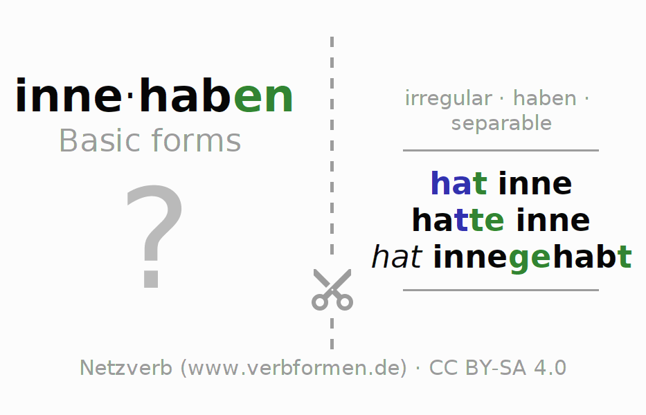 Flash cards for the conjugation of the verb innehaben