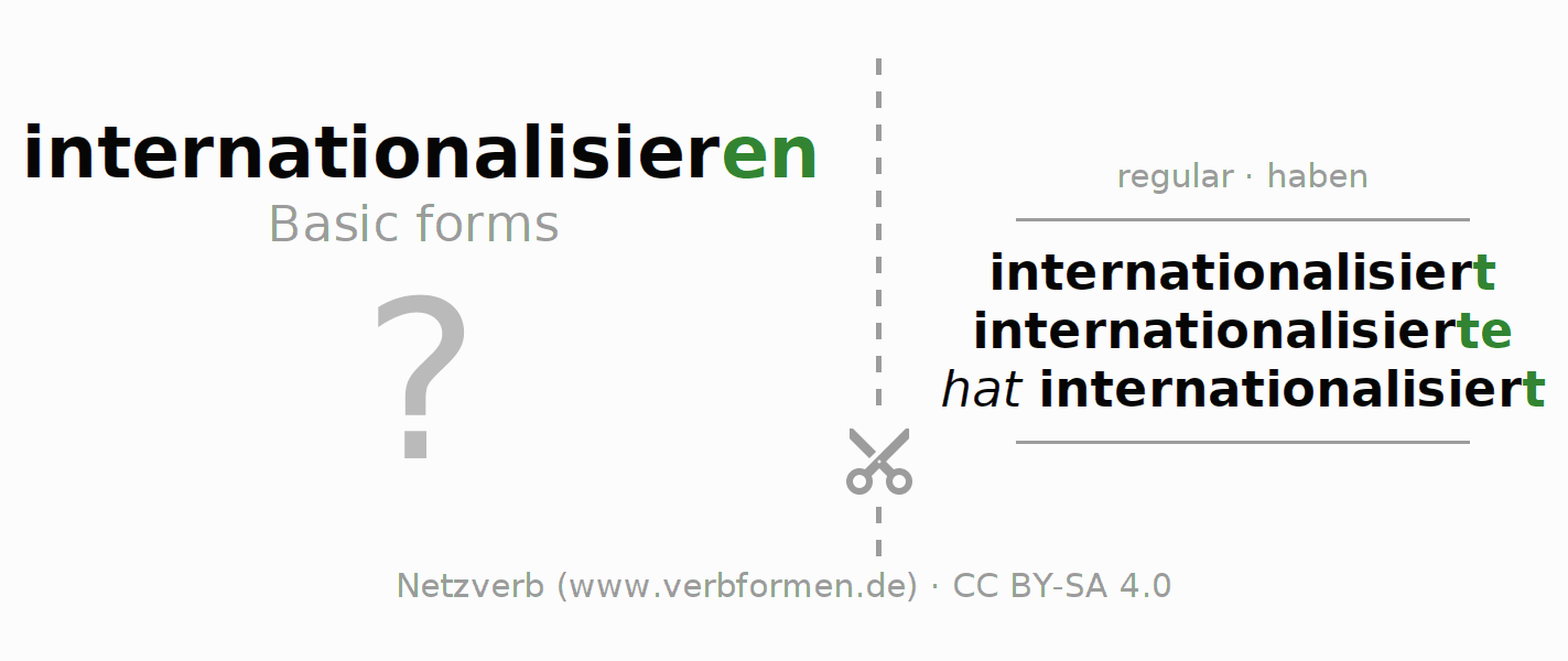 Flash cards for the conjugation of the verb internationalisieren