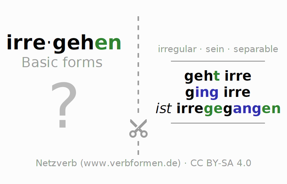 Worksheets | Verb irregehen | Exercises for conjugation of German ...