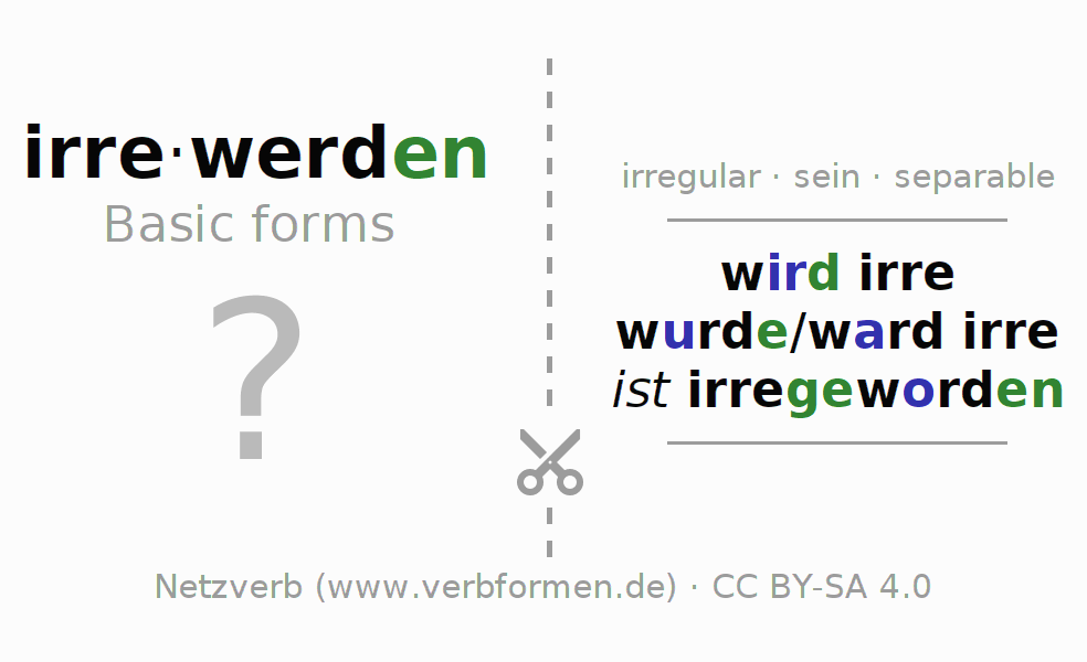 Worksheets Verb Irrewerden Exercises For Conjugation Of German