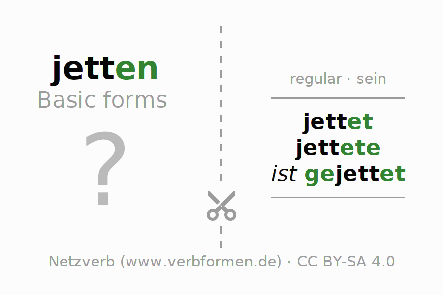 Flash cards for the conjugation of the verb jetten (ist)