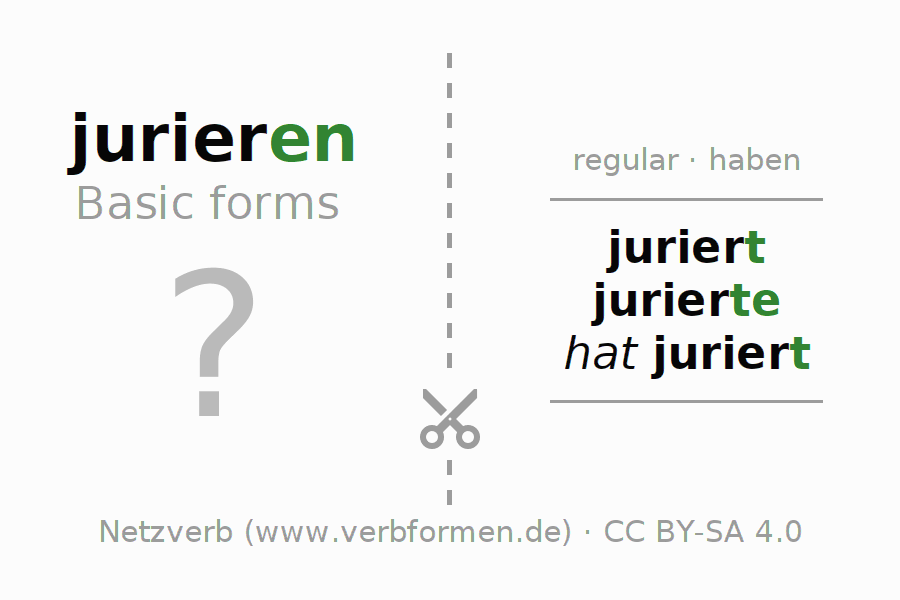 Flash cards for the conjugation of the verb jurieren