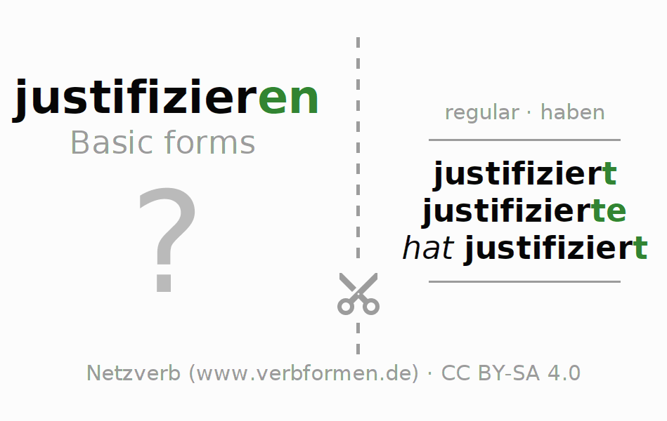 Flash cards for the conjugation of the verb justifizieren