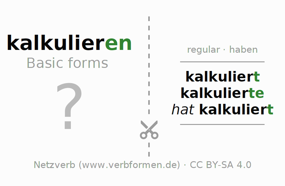 Flash cards for the conjugation of the verb kalkulieren