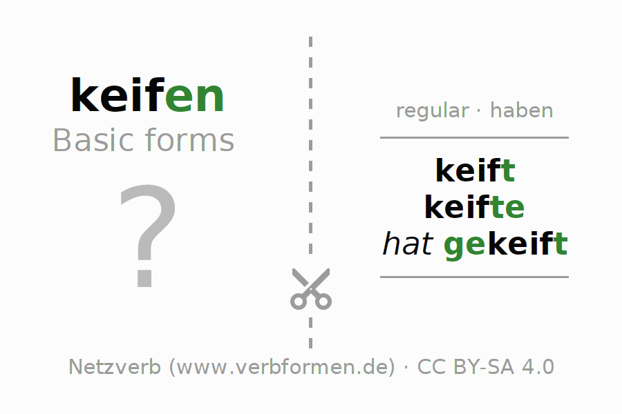 Flash cards for the conjugation of the verb keifen