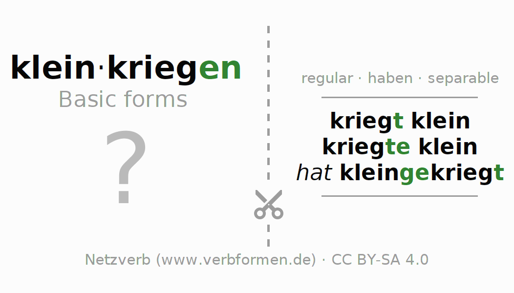 Flash cards for the conjugation of the verb kleinkriegen