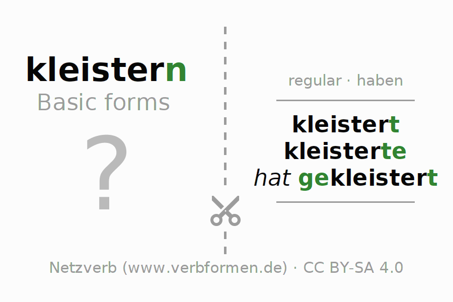 Flash cards for the conjugation of the verb kleistern