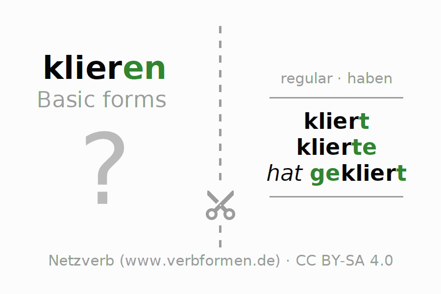 Flash cards for the conjugation of the verb klieren